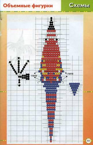 Схема плетения попугая из